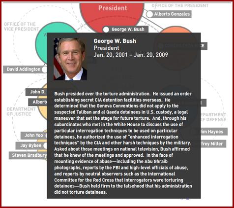Bush torture cabinet Bush