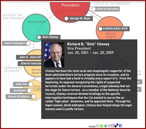 Bush torture cabinet cheney