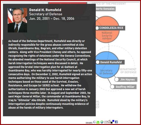 Bush torture cabinet rumsfeld